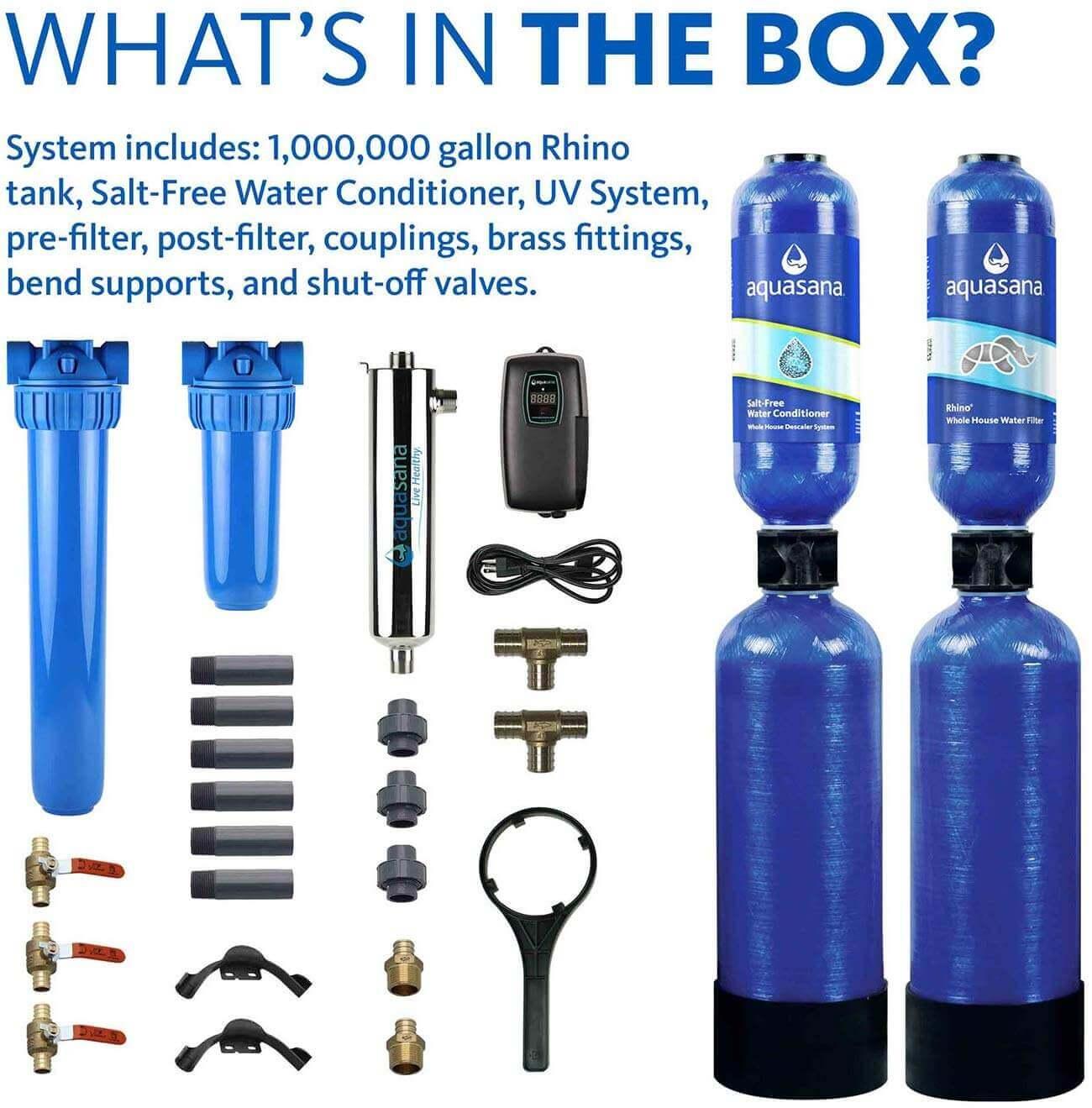 Aquasana Filter box