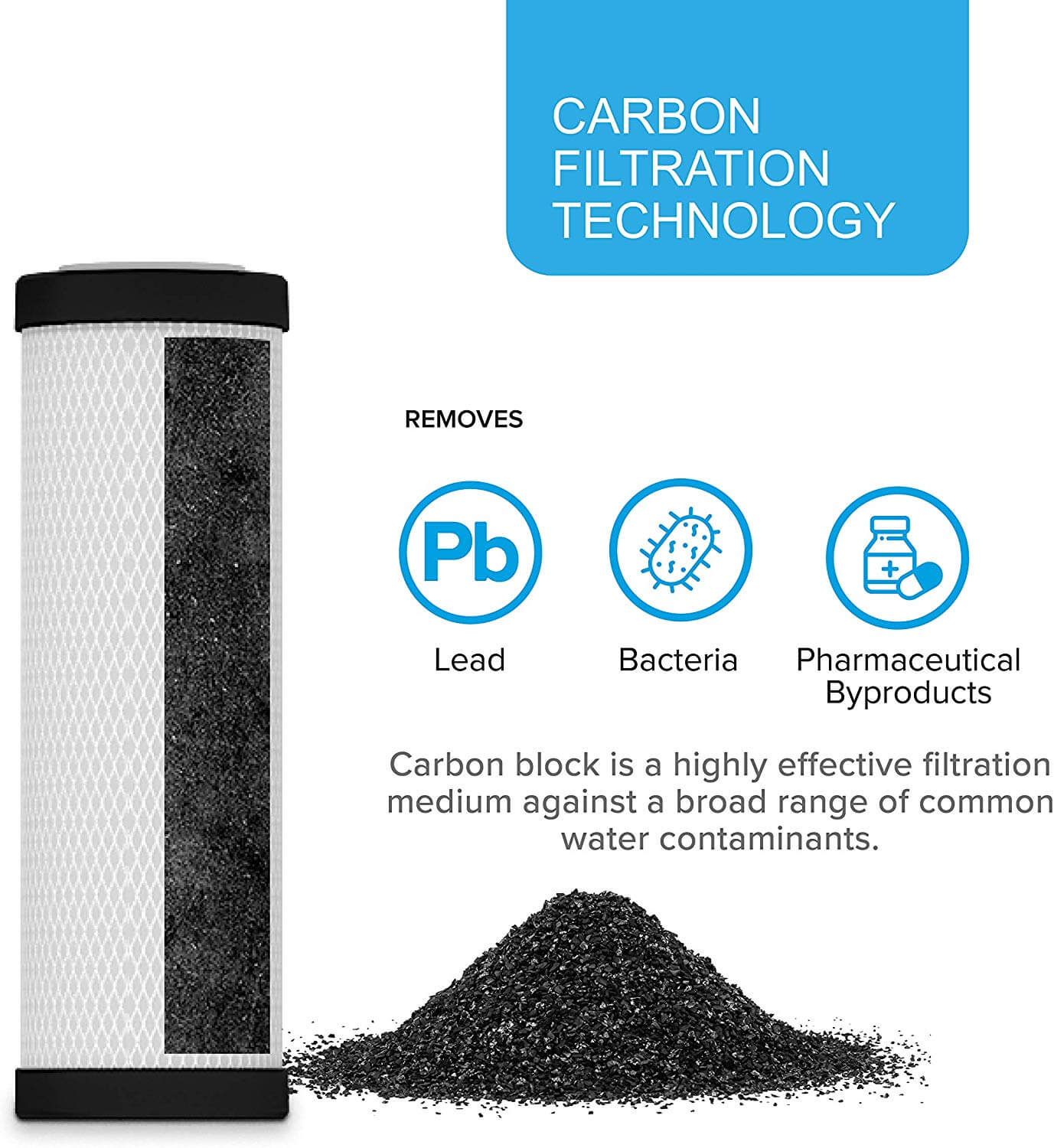 Ecosoft Carbon Water Filter