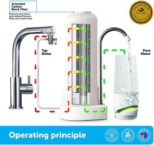 Ecosoft Water Filter